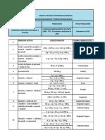 Listado de Medicamentos de Venta Libre Otc Noviembre 2016