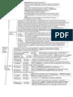 Mapa 1 Recursos.pdf
