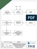 Diagrama de Bloques_Ingenieria