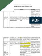 Observaciones y Propuestas Al Proyecto de Constitución de La Muy Respetable Gran Logia Femenil Del Estado de Colim1