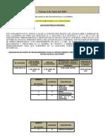 Administrativo I Licitaciones