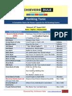 Banking Tonic - Capsule - IBPS - LIC - SBI Exams - www.achieversrule.com - Www.exam360.in
