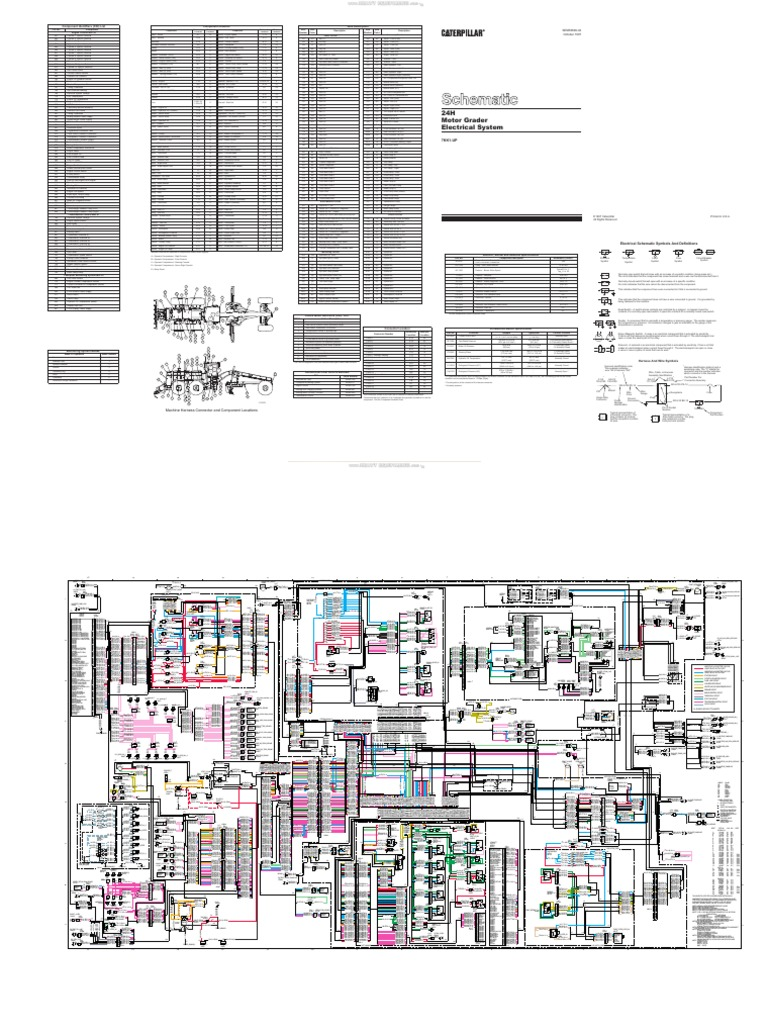 Magnificent Cat 320b Wiring Diagram Adornment - Electrical Diagram ...