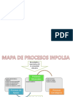 Mapa de Procesos Policarpa