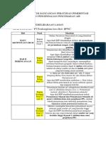 Masukan Rancangan RPP 82 (BPWC)