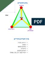 תכונות_מכניות_1.pdf