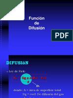 Presentación2 Fisiolog Resp.