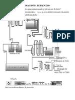 Diagrama de Proceso purificación de agua
