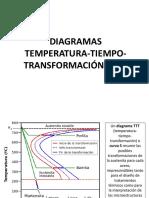 TRATAMIENTOS TERMICOS 2013