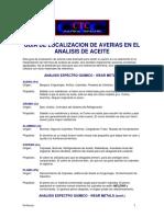 Localizacion de Averias en El Analisisi de Aceite