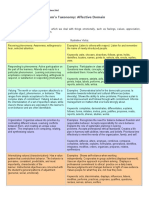 affective domain in blooms taxonomy.pdf
