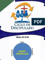 Ciclo_discipulado.ppt