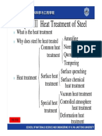 Heat Treatment of Steel.pdf