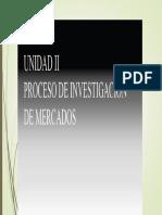 Ivm Unidad II