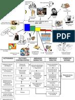 Como Hacer Un Modelo Conceptual