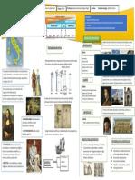 Lamina 1 Renacimiento Italia