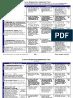 IHI microsystem_assessment.pdf