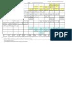 Plan de Carrera Ing. Mecanica 2015