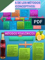 historia de los metodos y metodos folcloricos.pptx