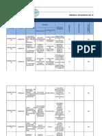 Matriz de Peligro Rfp Constructores Actualizada