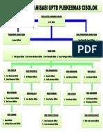 struktur poned.docx