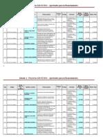 413_listado-1-proy-financiados-cai-d-201 (1)