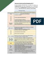 COMPETENCIAS DE EDUCACIÓN PRIMARIA 2017 (1).docx