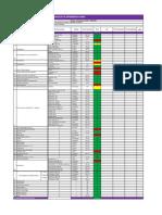 Formato Inspeccion de Mochilas de Enfermeros de Campo Actualizado 12.04.2015