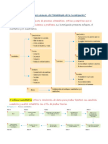 Resumen Para Examen de Metodología de La Investigación