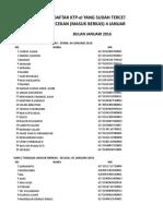 Daftar KTP-el Sdh Dicetak Jan-21 Juli 2016