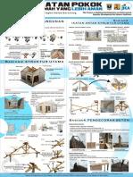JICA Safe Building Poster