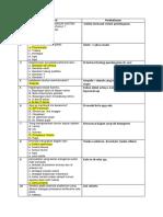 Puyer ( sistem sensuum) FIX.docx