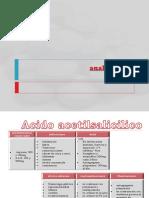 Analgesicos utilizados en odontologia