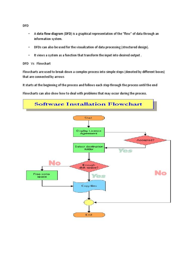 Dfd business process information management nvjuhfo Choice Image