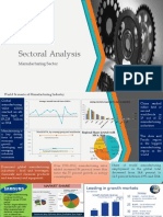 Sectoral Analysis Manufacturing