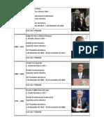Presidentes de Mexico Porfirio-peña