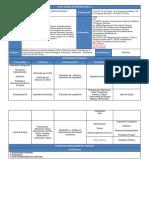 Ficha Autorizaciones y Certificaciones.docx