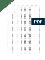 Matriz Datos Vainilla Ordenados Statistix