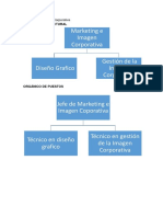 Estatuto Del Procesos y Subprocesos Marketing e Imagen Corporativa (2)