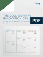 Collaborative Innovation Canvas Hype Innovation