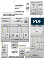 GBA DATA FLOW.pdf