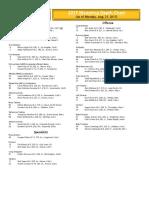 17fbdepthchart.pdf