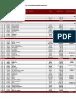 3_2_ Reporte de Proyectos - Todas las modalidades a JUNIO 2017.xls