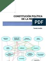introduccion a la constitucion