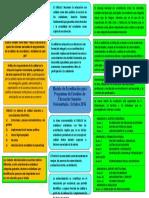 Resumen Modelo de Acreditación para Programas de Estudios de Educación Superior Universitaria - Octubre 2016 Perú