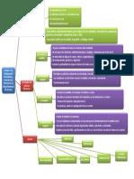 Modelo de Formacion Ciudadana (3)