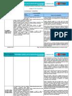 Competencias, Capacidades, Desempeños y Estándares de Aprendizaje de Comunicación_1º CN-2017 (1)