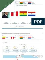 Venezuela vs Uruguay vs Chile vs Ecuador vs Peru vs Bolivia vs Paraguay - Countr.