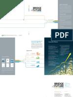 2011 Sustainability Report En