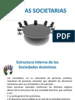 01 - Formas Societarias